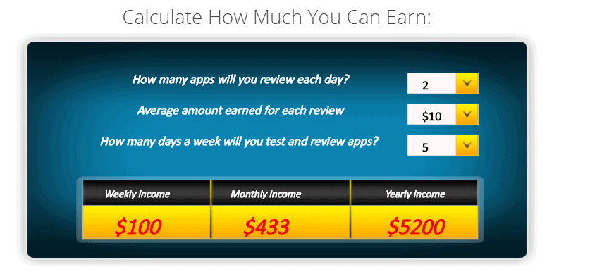 AppCoiner Monthly Earning Potential