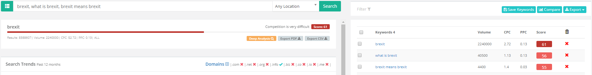 KeySearch Review - KeySearch Quick Difficulty Tool