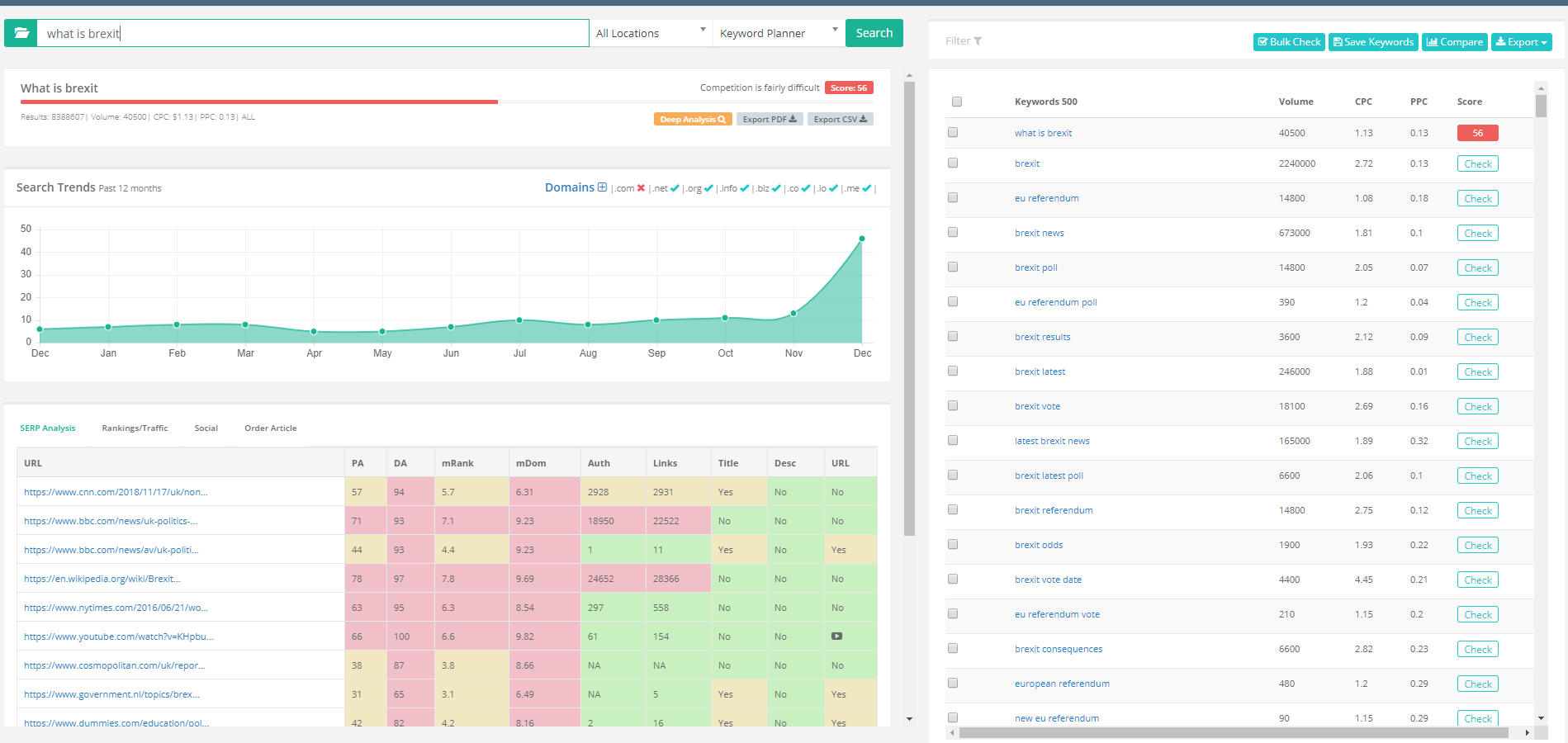 KeySearch Review -keyword research tool
