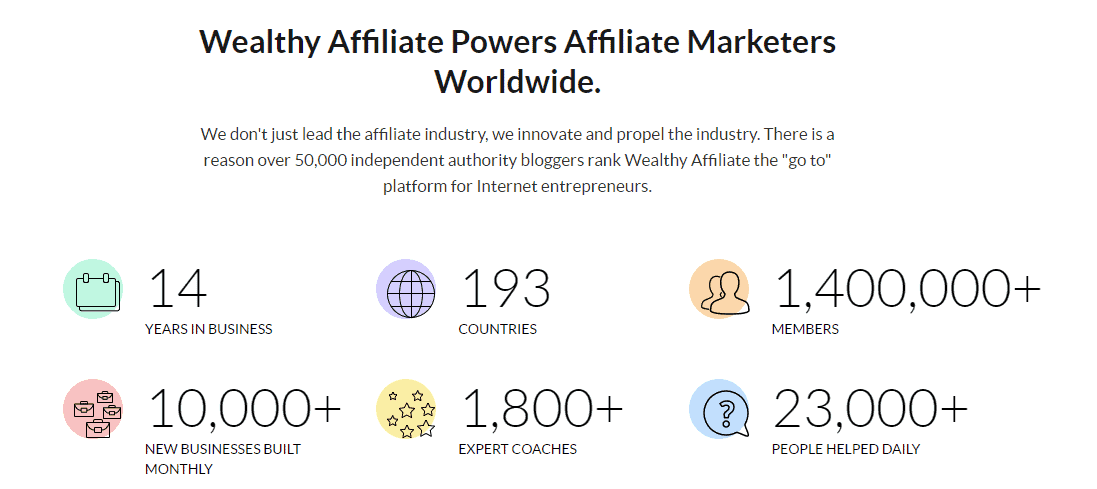 Wealth Affiliate Numbers
