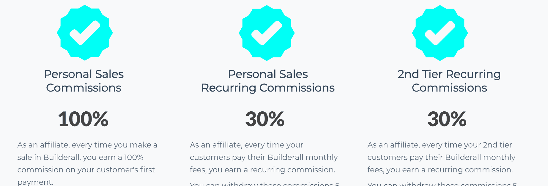 Recurring Affiliate Programs To Join - BuilderAll Affiliate Commissions