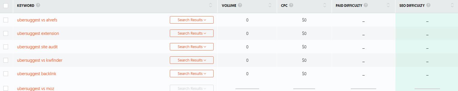 ubber suggest keyword ideas comparisons