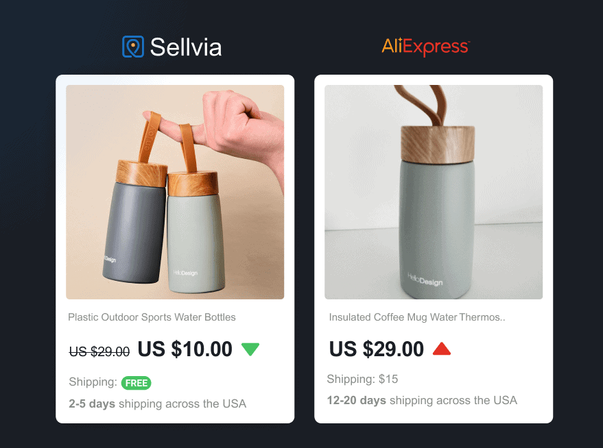 Sellvia Review 9 Sellvia Review